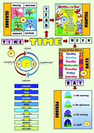 time poster copia