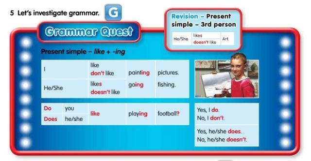 grammar 6-unit1