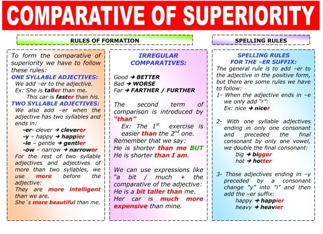 Comparatives copia
