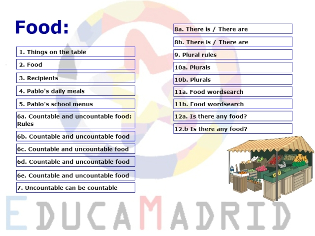 food and plurals